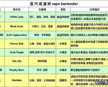 蒸汽调酒师 Vape Bartender 8种烟油口味 秒杀五子棋